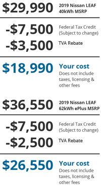 Rebate Available on Nissan LEAF electric vehicles logo